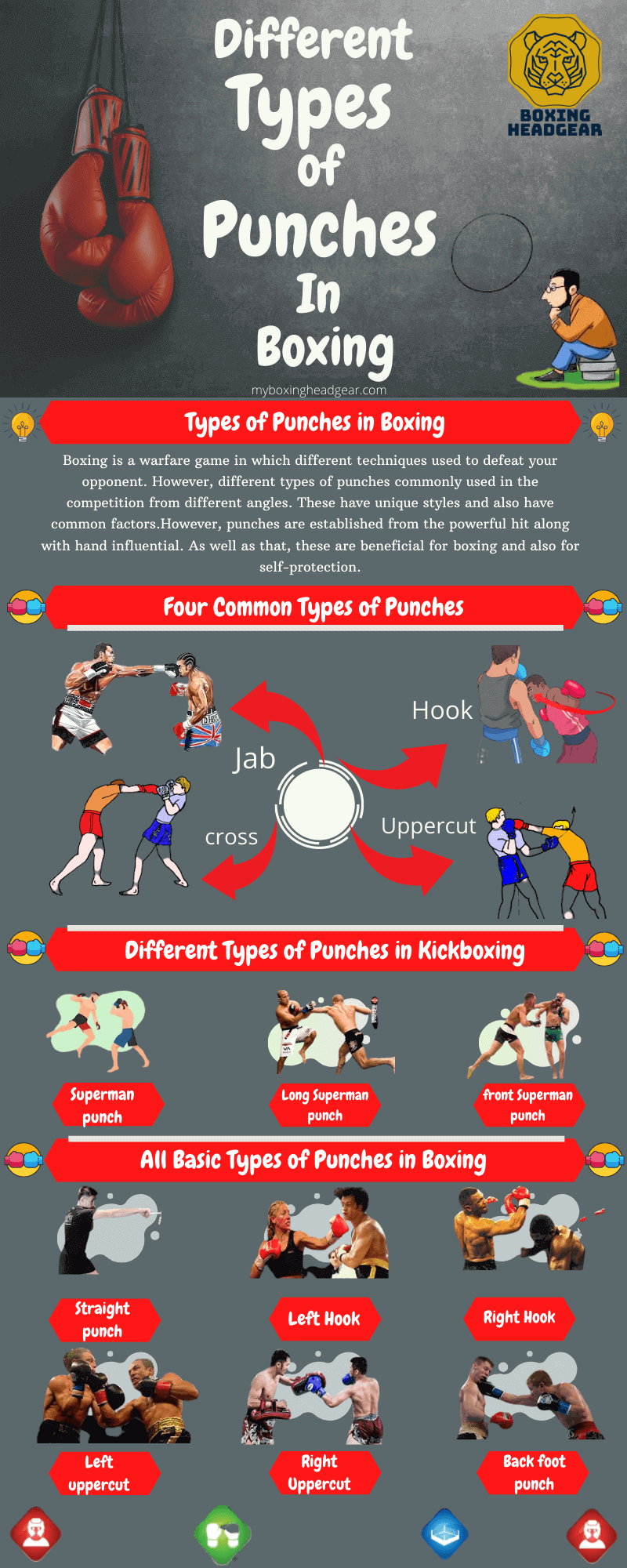 Different types of punches in boxing